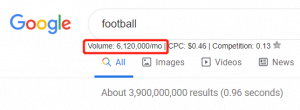 Football Search Volume